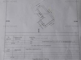 SOS COLENTINA CARREFOUR- OPORTUNITATE INVESTITIE