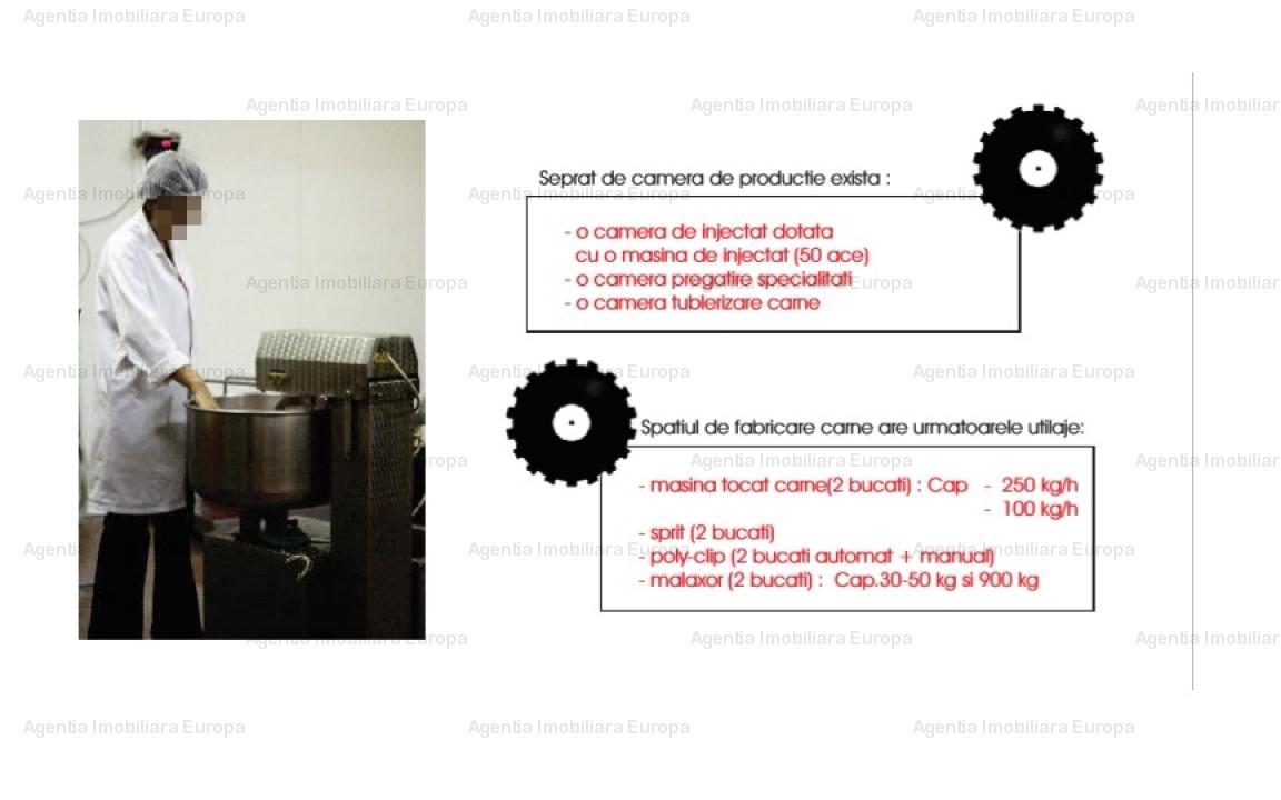 Spatiu industrial alimentatie publica