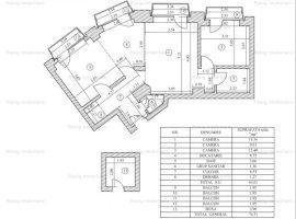 3 Camere zona P-ta Rosetti