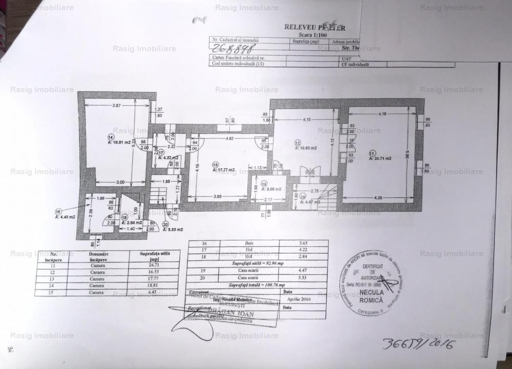 Inchiriere apartament zona Dacia Calea Victoriei