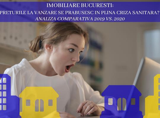 Imobiliare Bucuresti: Preturile la vanzare se prabusesc in plina criza sanitara? Analiza comparativa 2020 vs. 2019